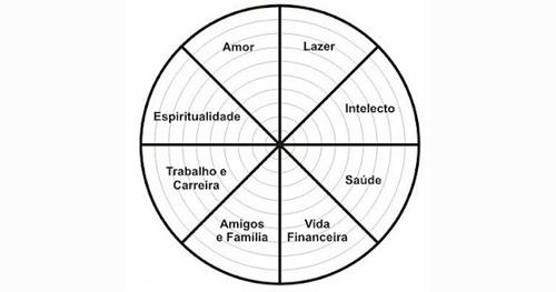 roda-da-vida-2