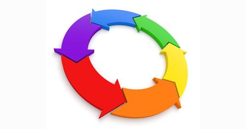 ciclo2